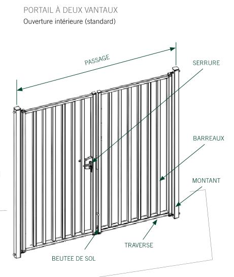 portail pivotant barreaud standard portillons portails. Black Bedroom Furniture Sets. Home Design Ideas